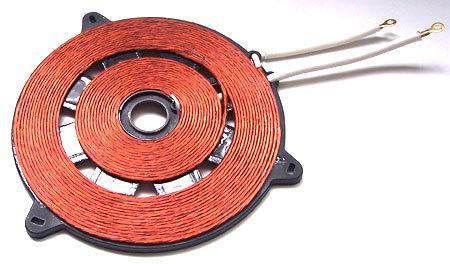 电磁炉加热线圈盘(广东省著名商标产品)